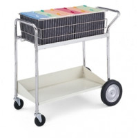 Medium Wire Basket Mail Distributing Cart with Grey Lower Shelf